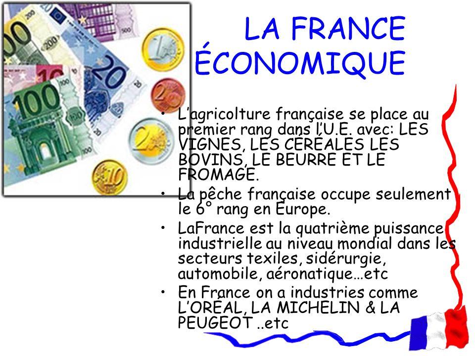 LA FRANCE ÉCONOMIQUE Lagricolture française se place au premier rang dans lU.E. avec: LES VIGNES, LES CÉRÉALES LES BOVINS, LE BEURRE ET LE FROMAGE. La