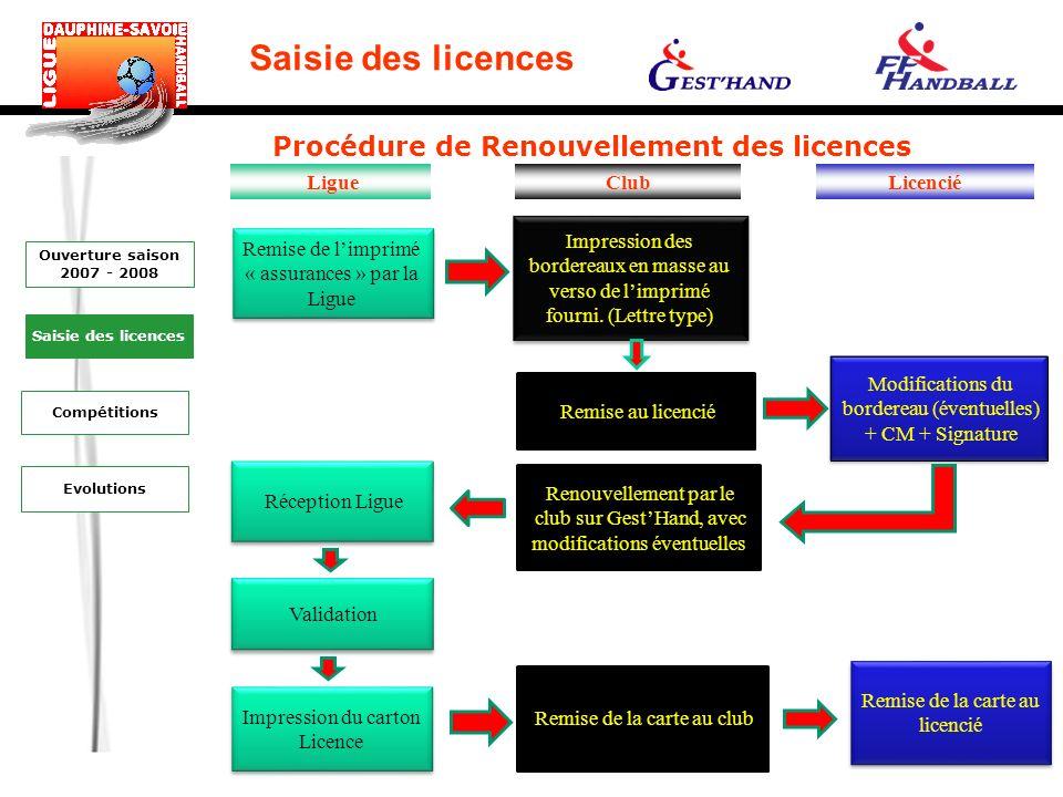 Remise de limprimé « assurances » par la Ligue Saisie des licences Procédure de Renouvellement des licences Ouverture saison 2007 - 2008 Evolutions Saisie des licences Impression des bordereaux en masse au verso de limprimé fourni.