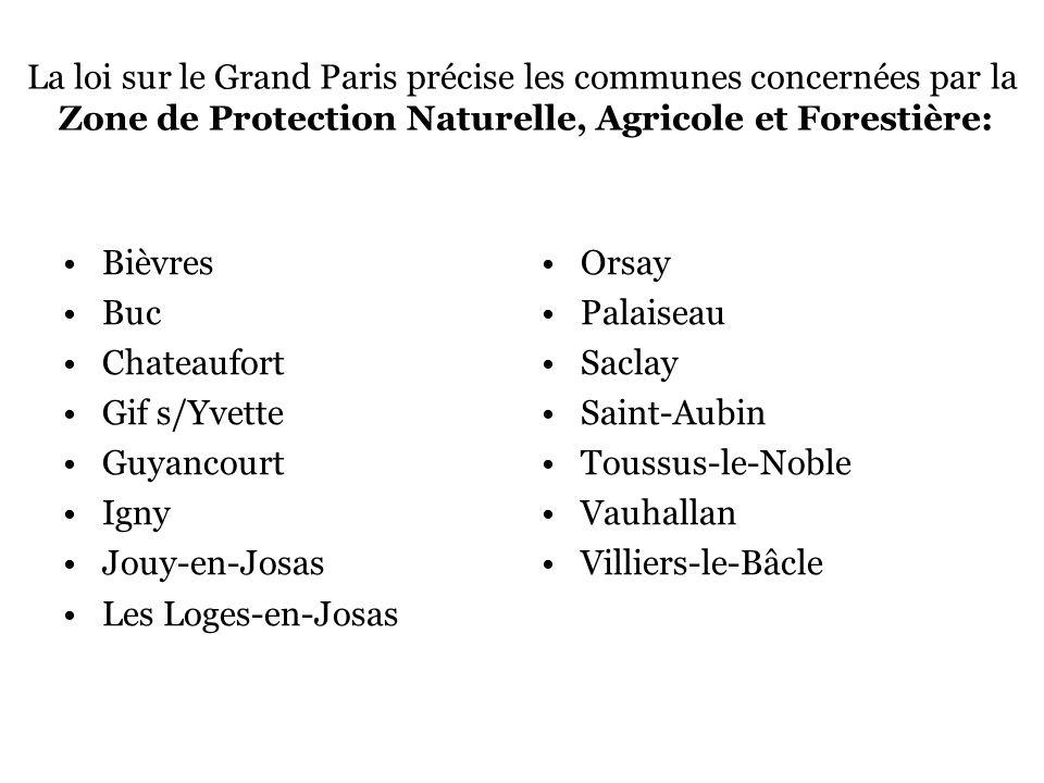 La loi sur le Grand Paris précise les communes concernées par la Zone de Protection Naturelle, Agricole et Forestière: Bièvres Buc Chateaufort Gif s/Y