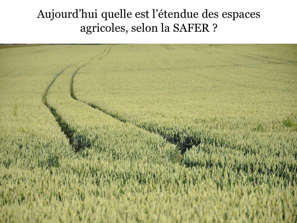 Aujourdhui quelle est létendue des espaces agricoles, selon la SAFER