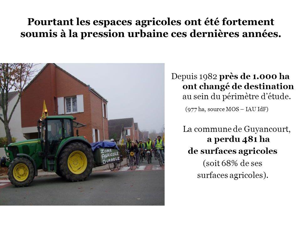 Pourtant les espaces agricoles ont été fortement soumis à la pression urbaine ces dernières années. Depuis 1982 près de 1.000 ha ont changé de destina