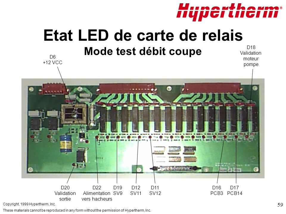 Copyright, 1999 Hypertherm, Inc. These materials cannot be reproduced in any form without the permission of Hypertherm, Inc. 59 Etat LED de carte de r