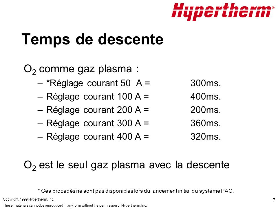 Copyright, 1999 Hypertherm, Inc. These materials cannot be reproduced in any form without the permission of Hypertherm, Inc. 7 Temps de descente O 2 c