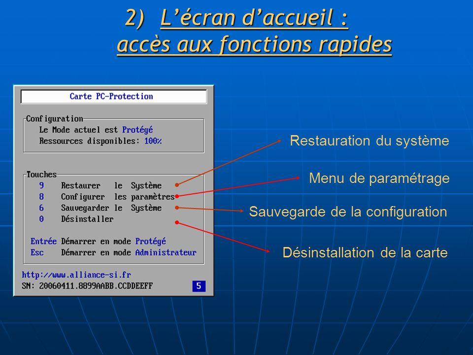 2)Lécran daccueil : accès aux fonctions rapides Restauration du système Menu de paramétrage Sauvegarde de la configuration Désinstallation de la carte