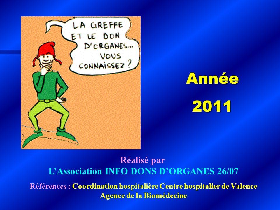 Année2011 Réalisé par LAssociation INFO DONS DORGANES 26/07 Références : Coordination hospitalière Centre hospitalier de Valence Agence de la Biomédec