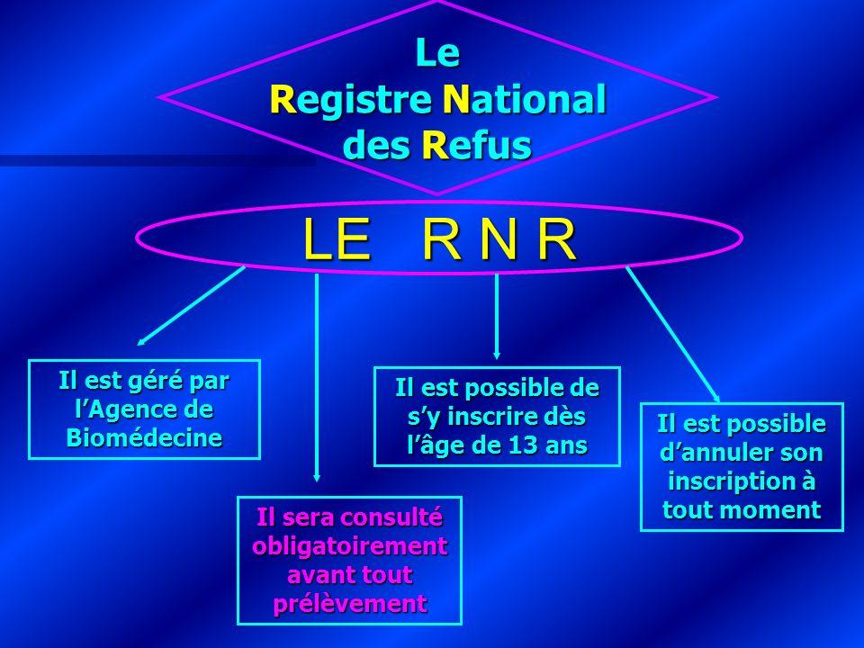 Le Registre National des Refus LE R N R Il est géré par lAgence de Biomédecine Il sera consulté obligatoirement avant tout prélèvement Il est possible