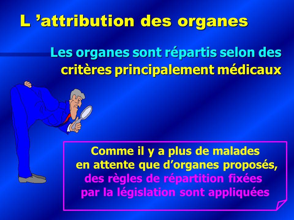 L attribution des organes Comme il y a plus de malades en attente que dorganes proposés, des règles de répartition fixées par la législation sont appl