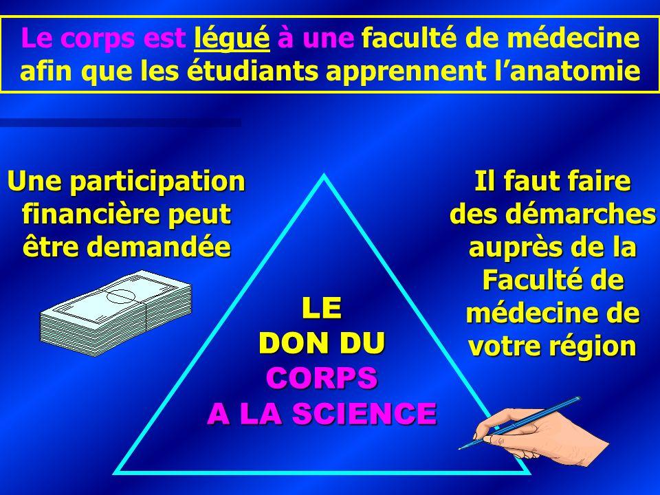 LE DON DU CORPS A LA SCIENCE Il faut faire des démarches auprès de la Faculté de médecine de votre région Une participation financière peut être deman