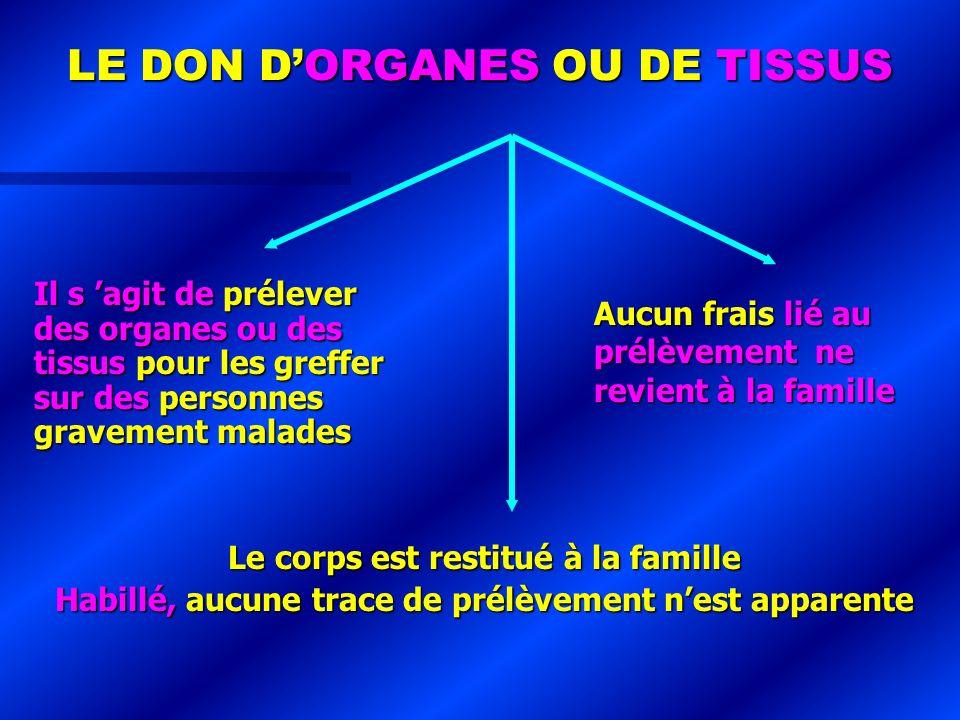 LE DON DORGANES OU DE TISSUS Il s agit de prélever des organes ou des tissus pour les greffer sur des personnes gravement malades Le corps est restitu