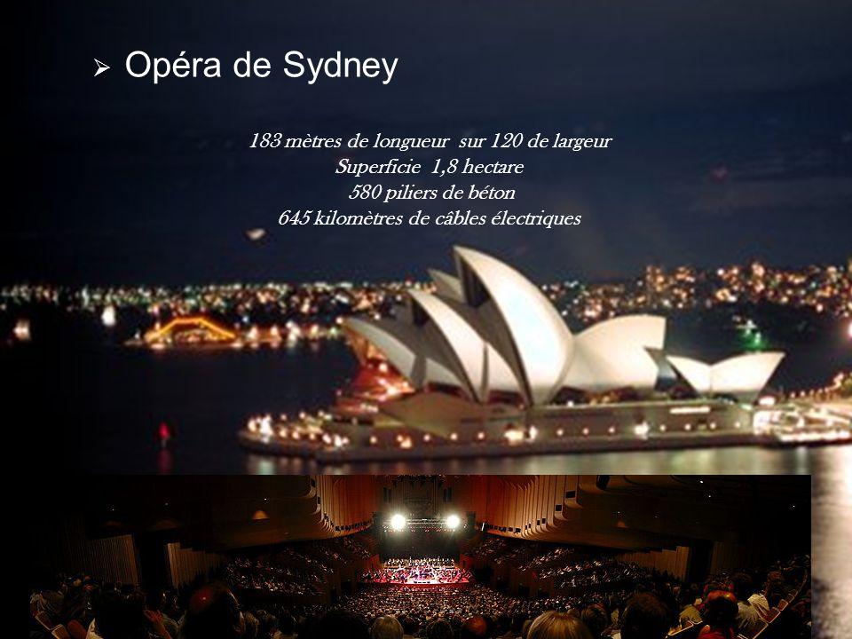 Opéra de Sydney 183 mètres de longueur sur 120 de largeur Superficie 1,8 hectare 580 piliers de béton 645 kilomètres de câbles électriques