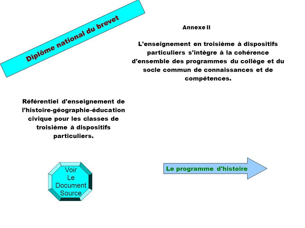 Annexe II Référentiel d'enseignement de l'histoire-géographie-éducation civique pour les classes de troisième à dispositifs particuliers. Diplôme nati