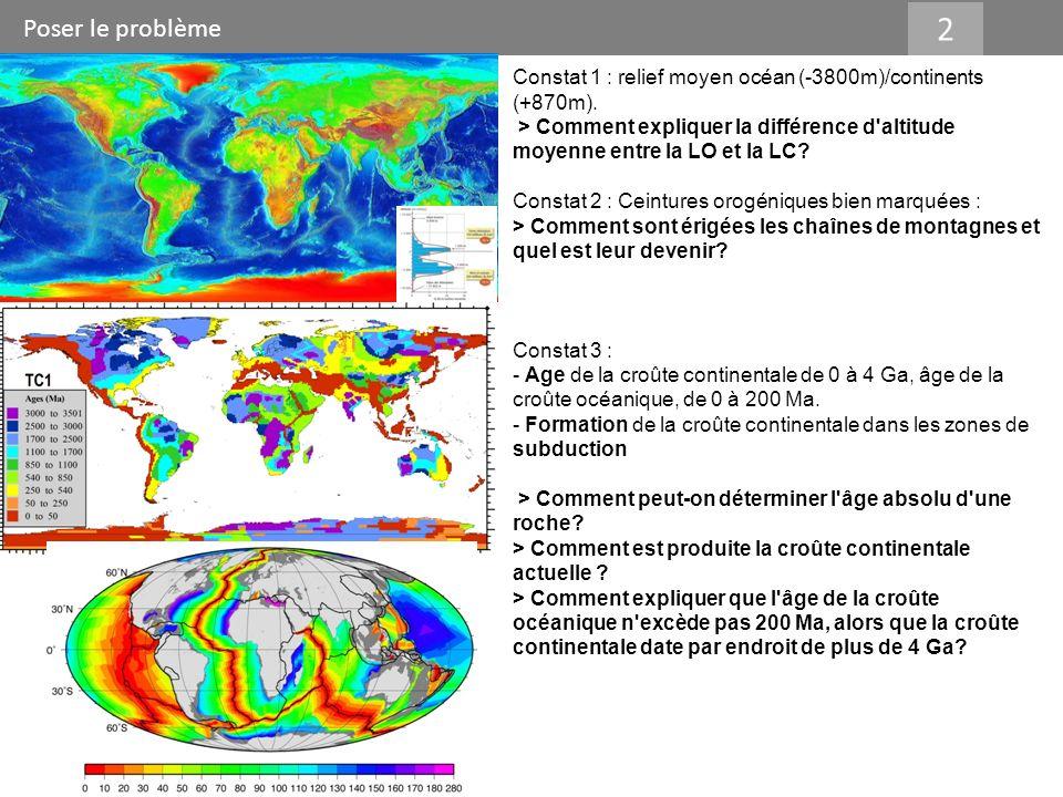 2 Constat 1 : relief moyen océan (-3800m)/continents (+870m). > Comment expliquer la différence d'altitude moyenne entre la LO et la LC? Constat 2 : C