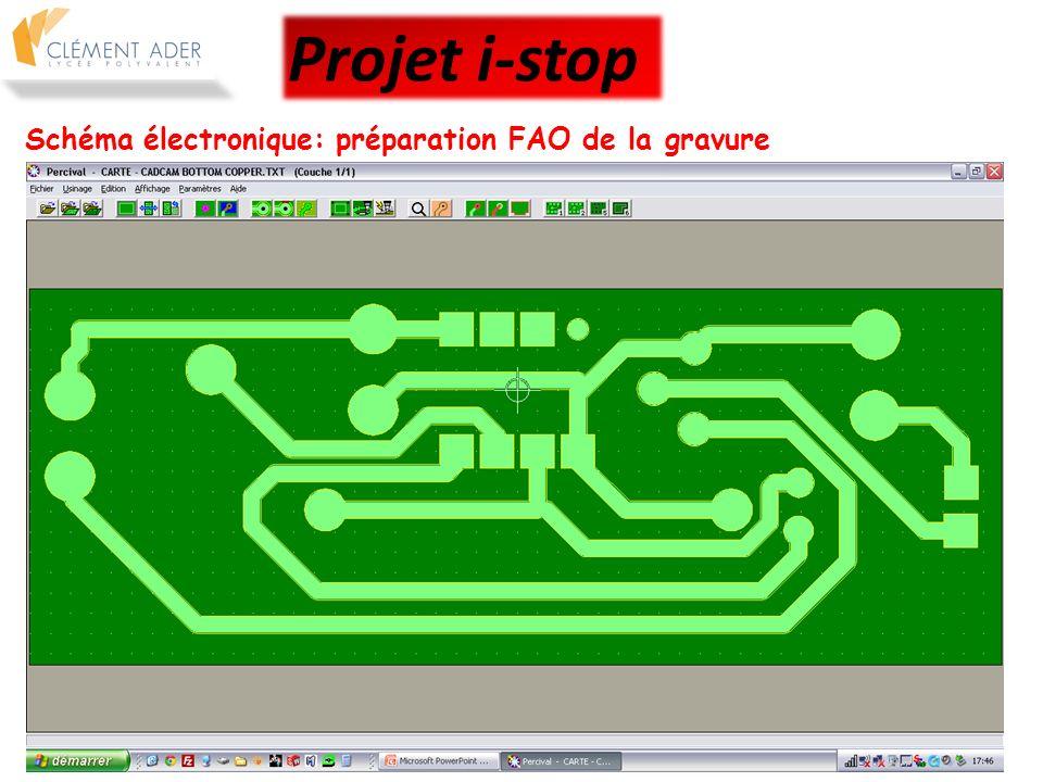 Logiciel FAO Gpilote de la fraiseuse a commande numérique Projet i-stop