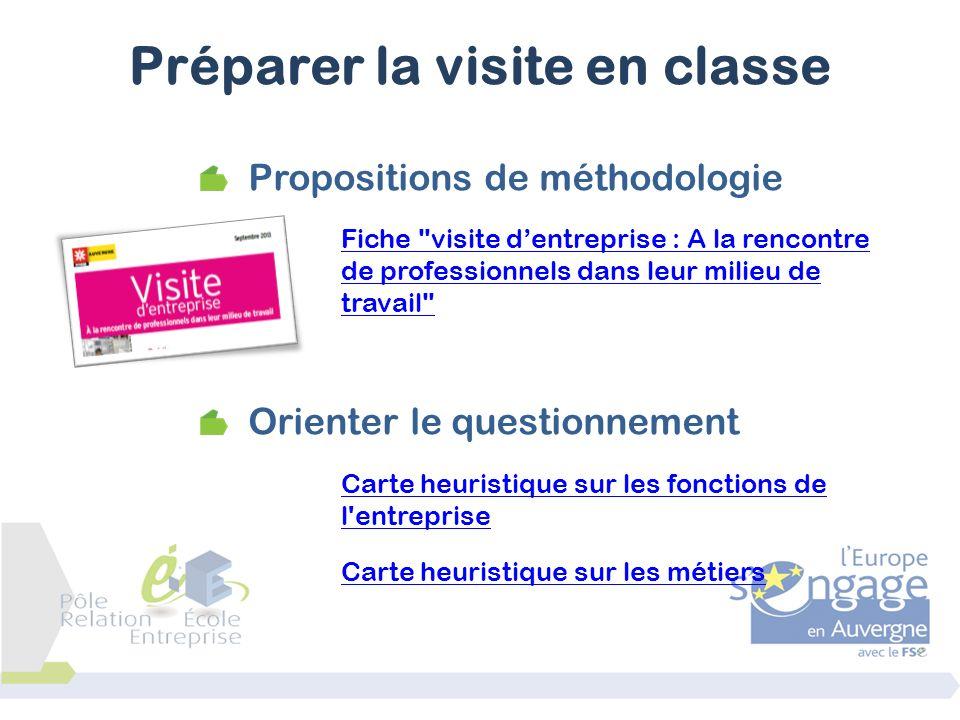 Exploiter en classe la visite Concours AJE,… (Fiches Répertoire) Interventions de professionnels dans la classe (Fiches Répertoire) Après la visite … capitaliser avec la classe