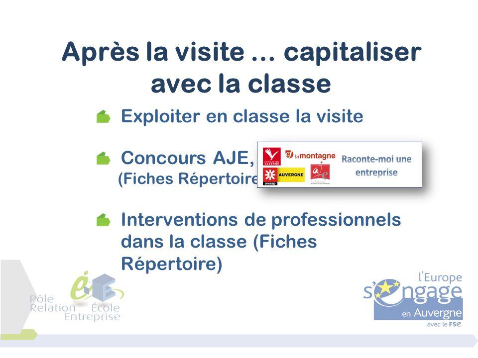 Exploiter en classe la visite Concours AJE,… (Fiches Répertoire) Interventions de professionnels dans la classe (Fiches Répertoire) Après la visite …