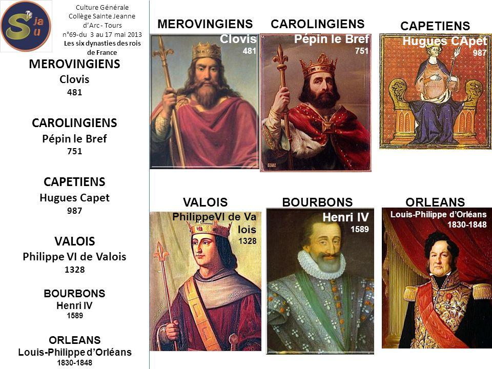 MEROVINGIENS Clovis 481 CAROLINGIENS Pépin le Bref 751 CAPETIENS Hugues Capet 987 VALOIS Philippe VI de Valois 1328 BOURBONS Henri IV 1589 ORLEANS Lou