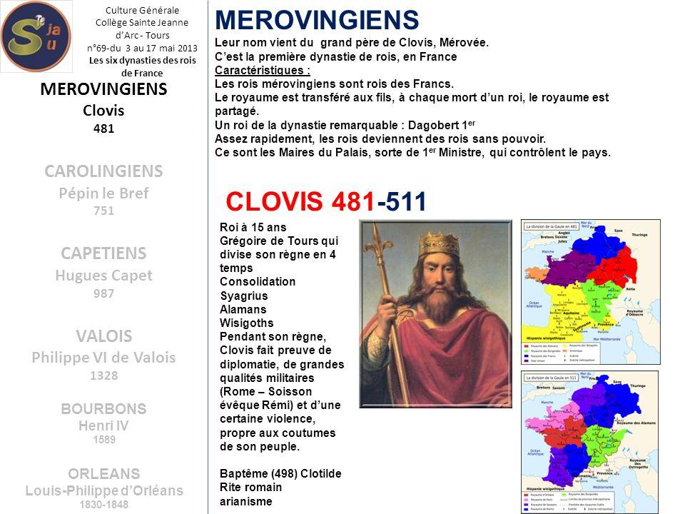 Culture Générale Collège Sainte Jeanne dArc - Tours n°69-du 3 au 17 mai 2013 Les six dynasties des rois de France CAROLINGIENS Leur nom vient du fils du premier roi : Charlemagne.