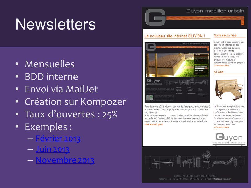 Newsletters Mensuelles BDD interne Envoi via MailJet Création sur Kompozer Taux douvertes : 25% Exemples : – Février 2013 Février 2013 – Juin 2013 Juin 2013 – Novembre 2013 Novembre 2013