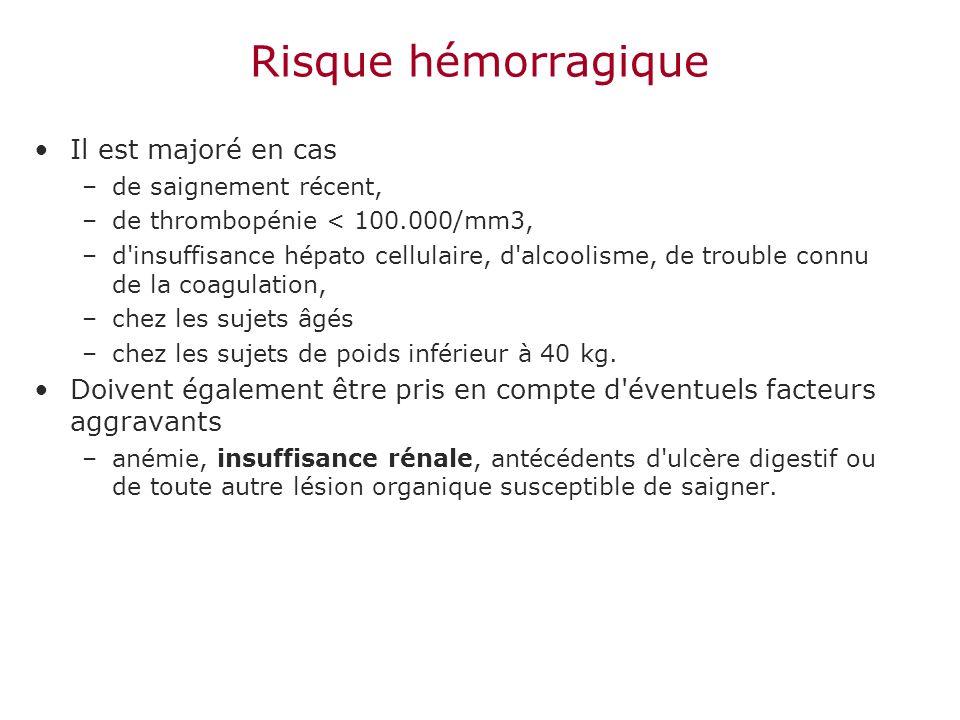 Risque hémorragique Il est majoré en cas –de saignement récent, –de thrombopénie < 100.000/mm3, –d'insuffisance hépato cellulaire, d'alcoolisme, de tr