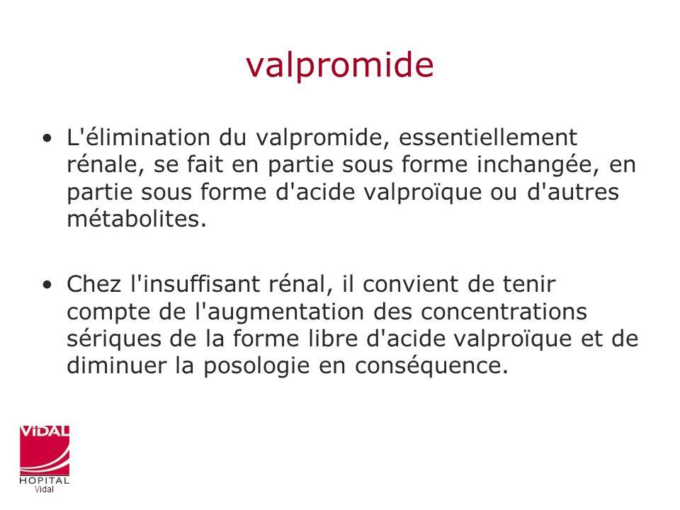valpromide L'élimination du valpromide, essentiellement rénale, se fait en partie sous forme inchangée, en partie sous forme d'acide valproïque ou d'a
