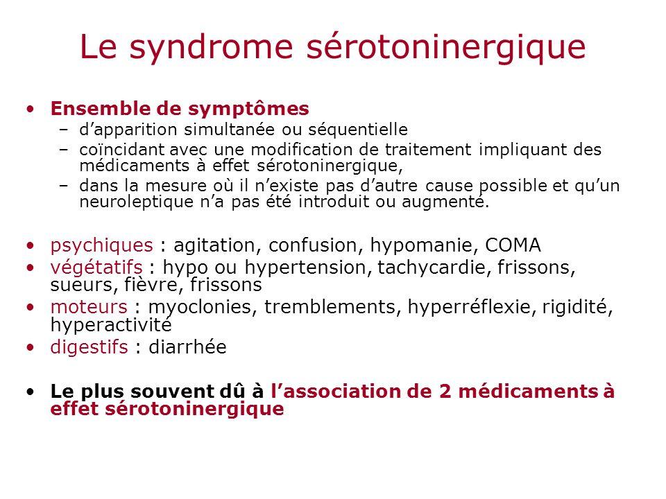 Le syndrome sérotoninergique Ensemble de symptômes –dapparition simultanée ou séquentielle –coïncidant avec une modification de traitement impliquant