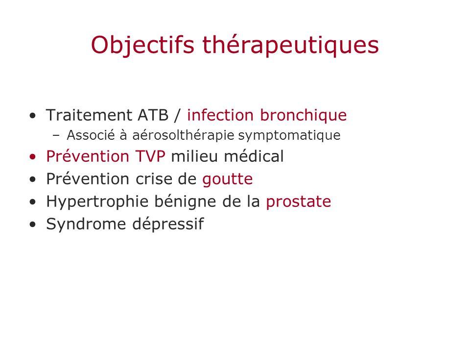 Objectifs thérapeutiques Traitement ATB / infection bronchique –Associé à aérosolthérapie symptomatique Prévention TVP milieu médical Prévention crise