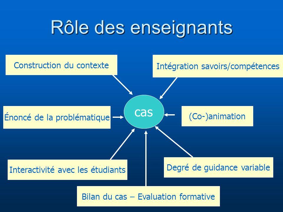 Rôle des enseignants cas Énoncé de la problématique (Co-)animation Intégration savoirs/compétences Interactivité avec les étudiants Degré de guidance