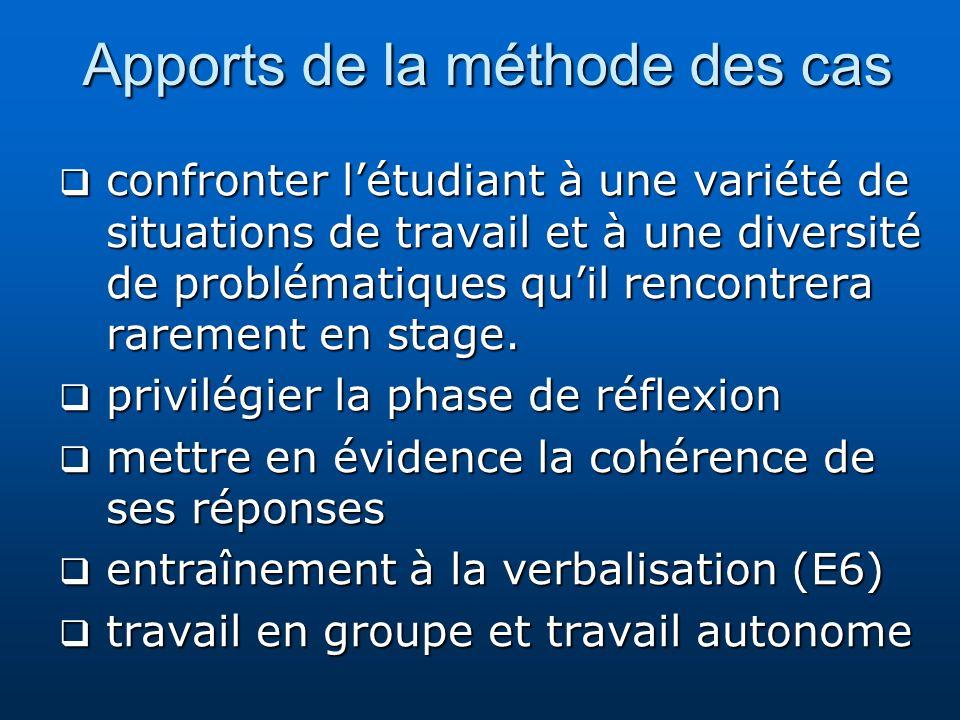 Adaptation dun cas en BTS AM Cas centré sur un problème ou besoin relevant de la pratique professionnelle dun assistant.