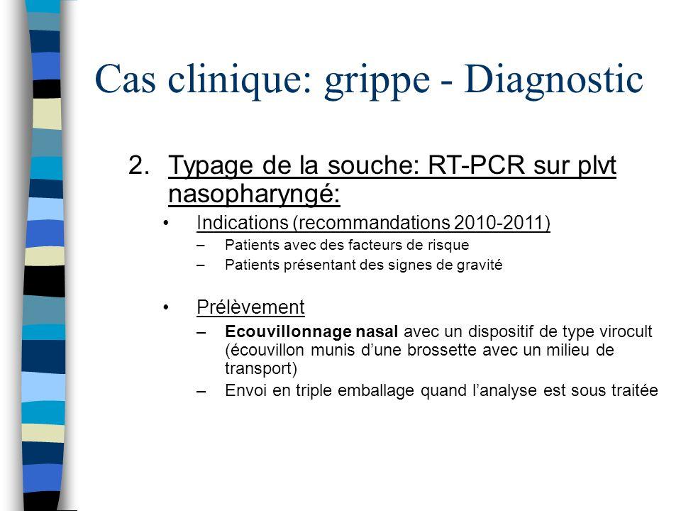 Cas clinique: grippe - Diagnostic 2.Typage de la souche: RT-PCR sur plvt nasopharyngé: Indications (recommandations 2010-2011) –Patients avec des fact