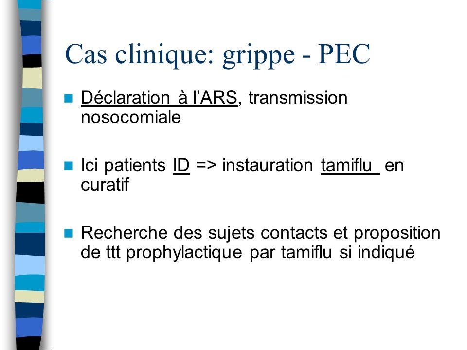 Cas clinique: grippe - PEC Déclaration à lARS, transmission nosocomiale Ici patients ID => instauration tamiflu en curatif Recherche des sujets contac