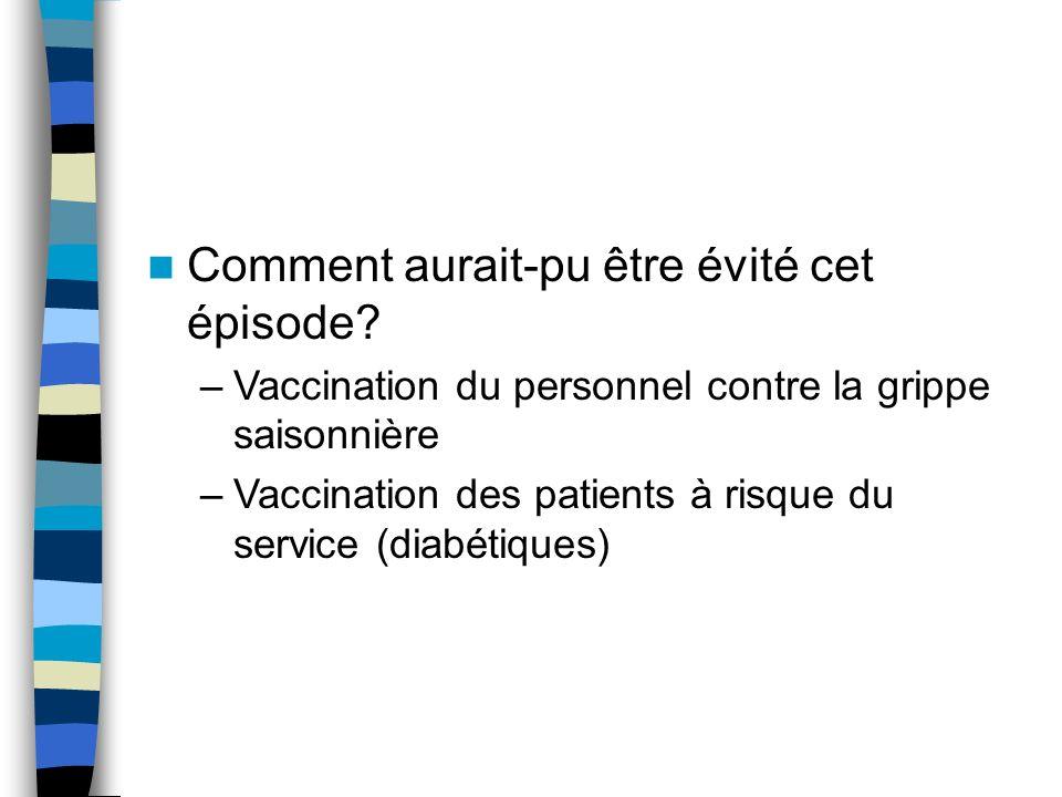 –Vaccination du personnel contre la grippe saisonnière –Vaccination des patients à risque du service (diabétiques)
