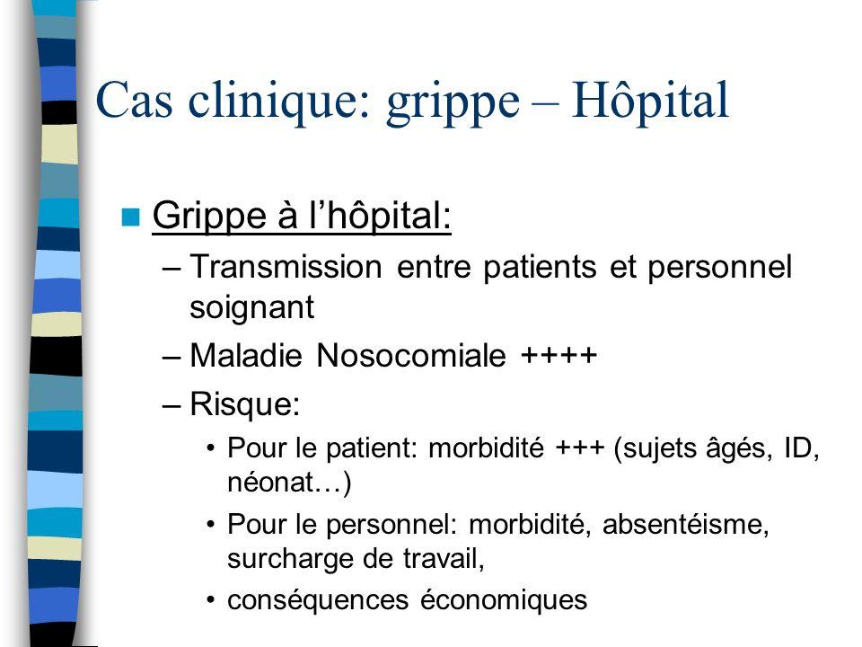 Grippe à lhôpital: –Transmission entre patients et personnel soignant –Maladie Nosocomiale ++++ –Risque: Pour le patient: morbidité +++ (sujets âgés,