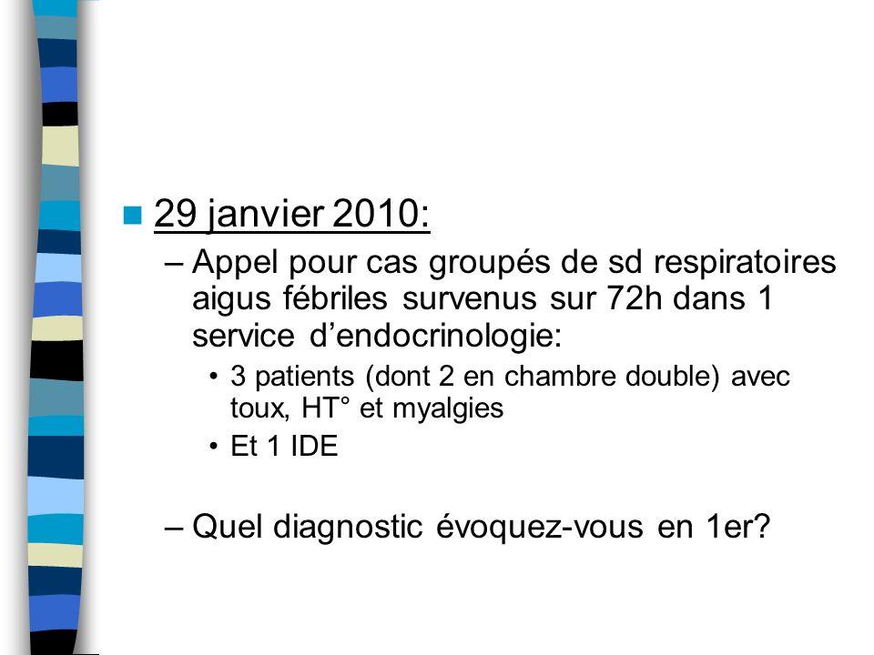 29 janvier 2010: –Appel pour cas groupés de sd respiratoires aigus fébriles survenus sur 72h dans 1 service dendocrinologie: 3 patients (dont 2 en cha