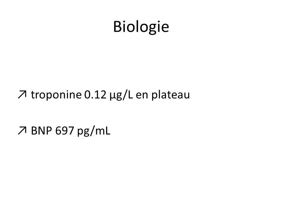 Biologie troponine 0.12 µg/L en plateau BNP 697 pg/mL
