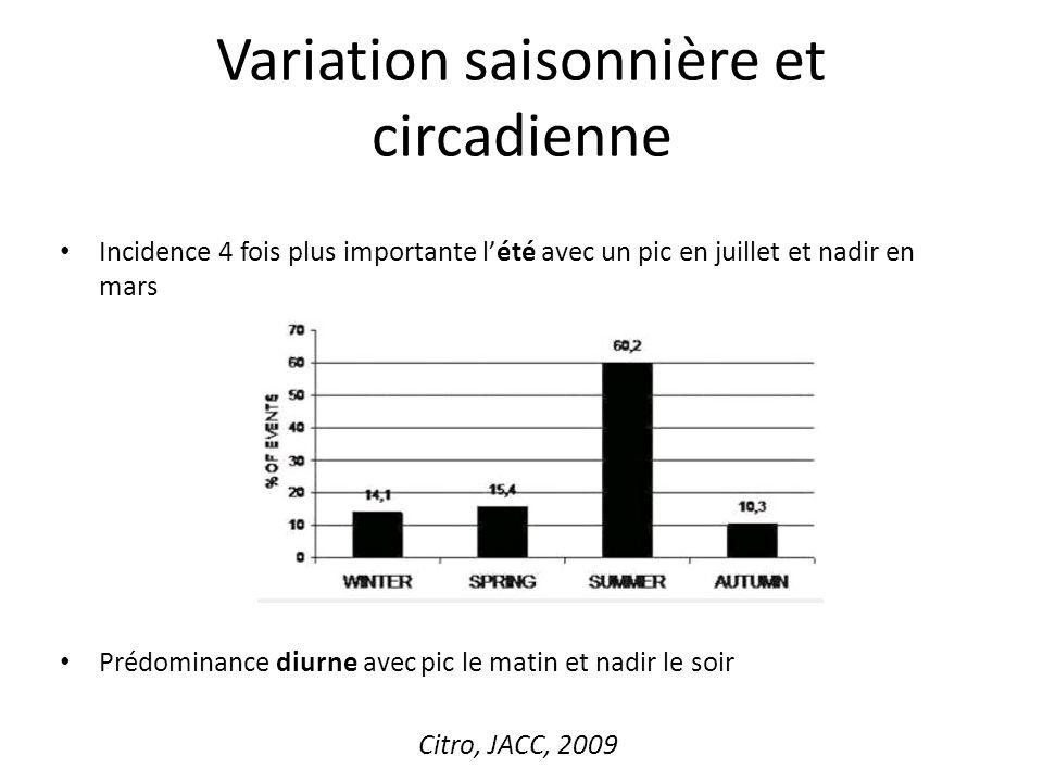Variation saisonnière et circadienne Incidence 4 fois plus importante lété avec un pic en juillet et nadir en mars Prédominance diurne avec pic le mat