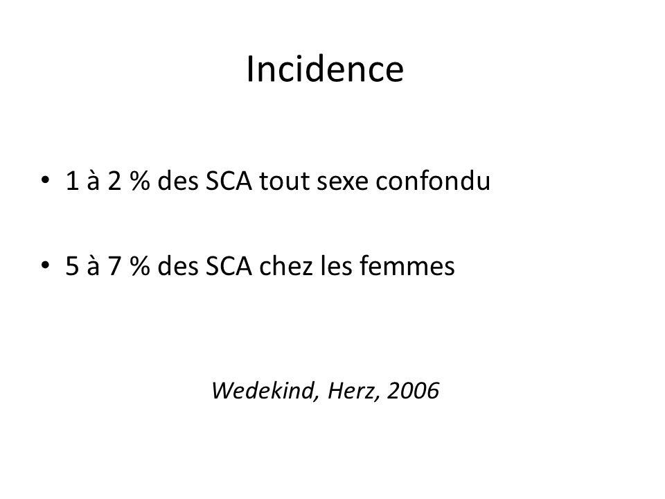 Incidence 1 à 2 % des SCA tout sexe confondu 5 à 7 % des SCA chez les femmes Wedekind, Herz, 2006