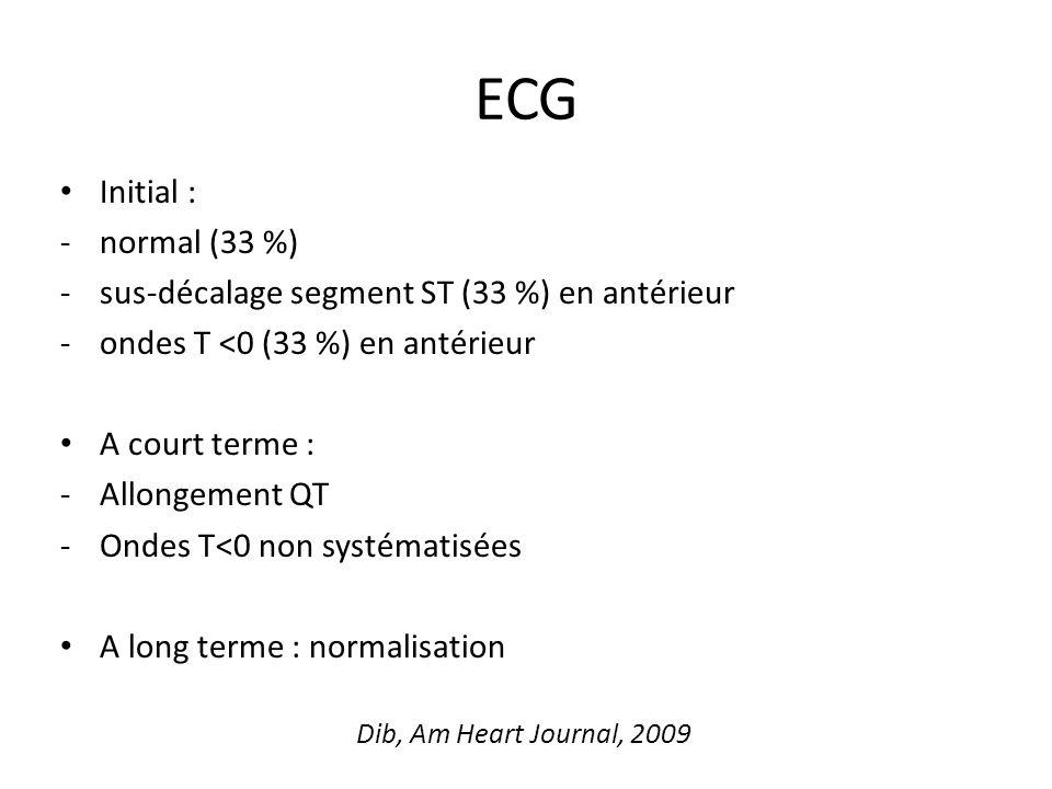 ECG Initial : -normal (33 %) -sus-décalage segment ST (33 %) en antérieur -ondes T <0 (33 %) en antérieur A court terme : -Allongement QT -Ondes T<0 n