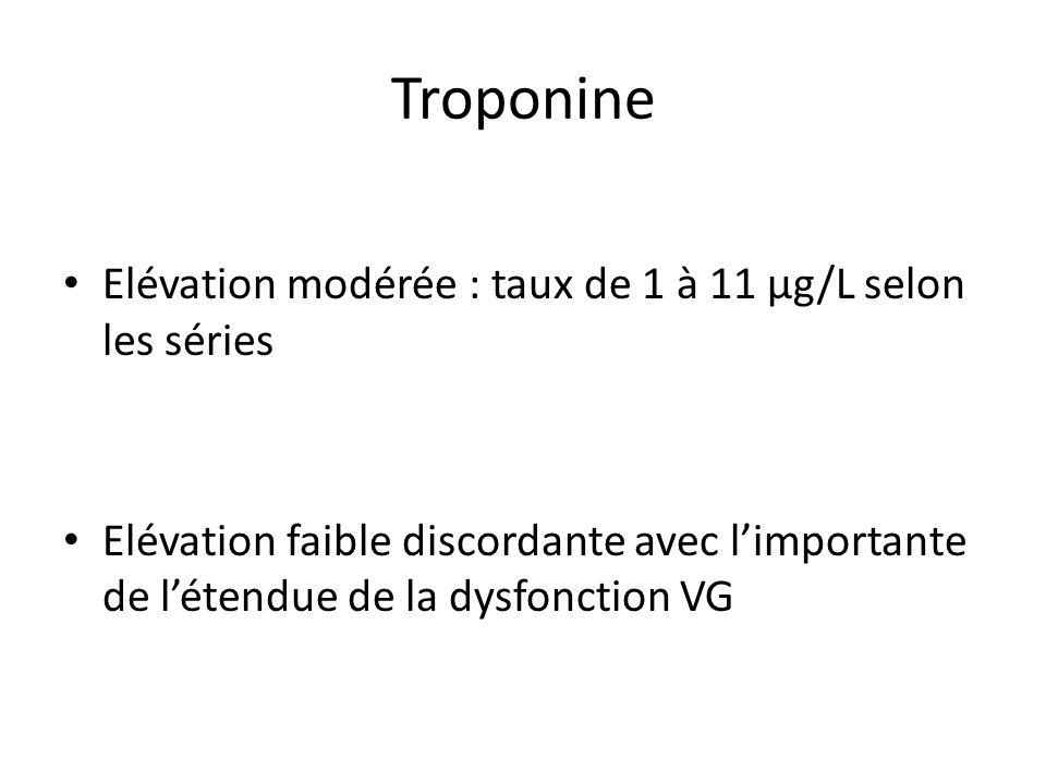 Troponine Elévation modérée : taux de 1 à 11 µg/L selon les séries Elévation faible discordante avec limportante de létendue de la dysfonction VG