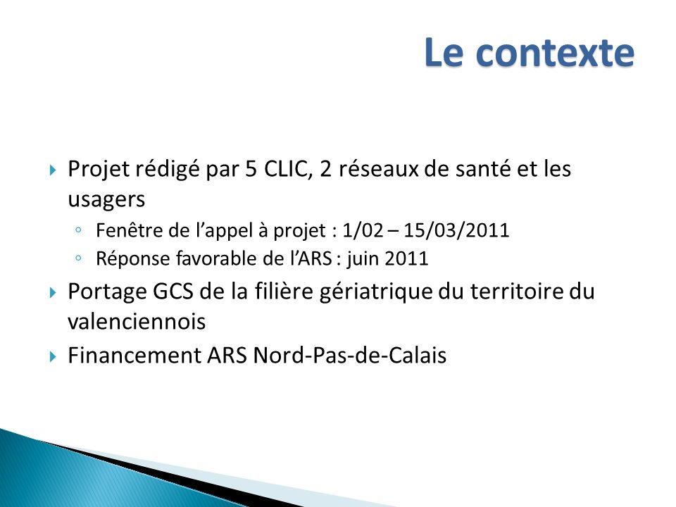 Projet rédigé par 5 CLIC, 2 réseaux de santé et les usagers Fenêtre de lappel à projet : 1/02 – 15/03/2011 Réponse favorable de lARS : juin 2011 Porta