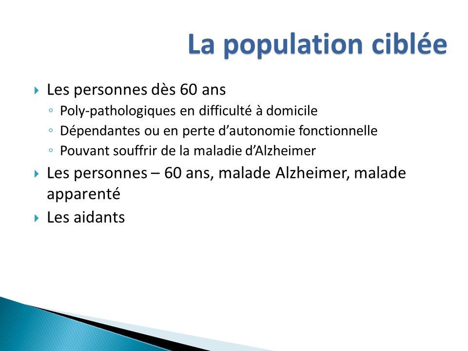 Les personnes dès 60 ans Poly-pathologiques en difficulté à domicile Dépendantes ou en perte dautonomie fonctionnelle Pouvant souffrir de la maladie d