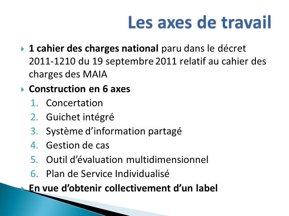1 cahier des charges national paru dans le décret 2011-1210 du 19 septembre 2011 relatif au cahier des charges des MAIA Construction en 6 axes 1.Conce