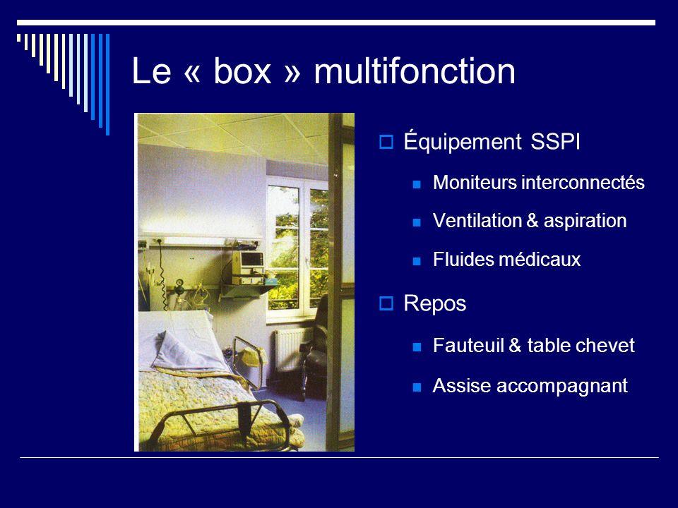 Le « box » multifonction Équipement SSPI Moniteurs interconnectés Ventilation & aspiration Fluides médicaux Repos Fauteuil & table chevet Assise accom