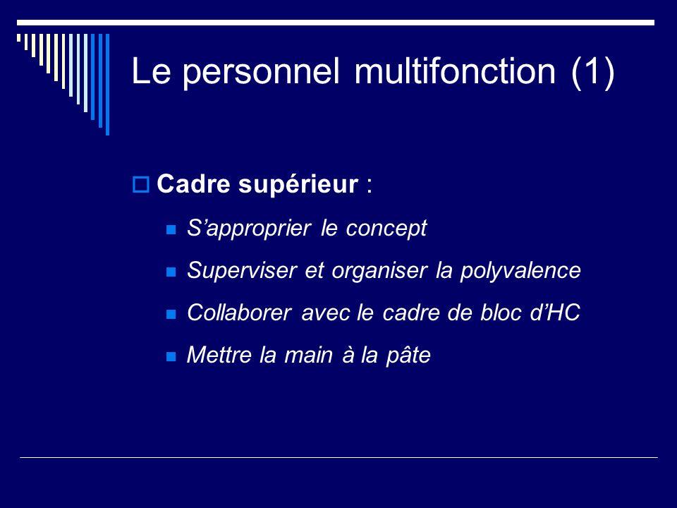 Le personnel multifonction (1) Cadre supérieur : Sapproprier le concept Superviser et organiser la polyvalence Collaborer avec le cadre de bloc dHC Me