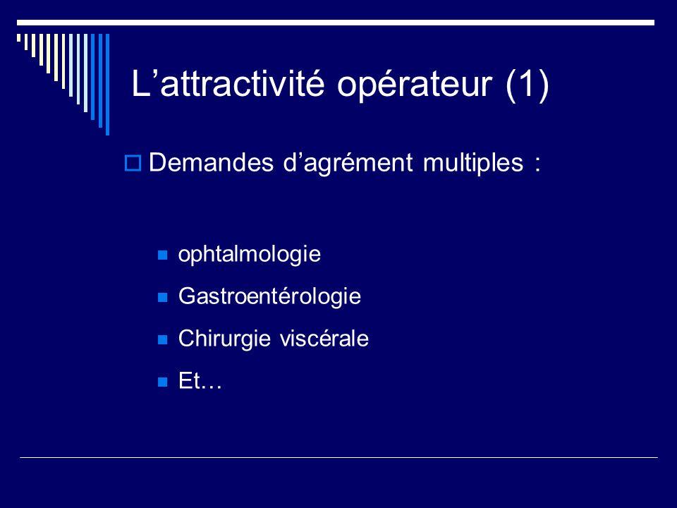 Lattractivité opérateur (1) Demandes dagrément multiples : ophtalmologie Gastroentérologie Chirurgie viscérale Et…