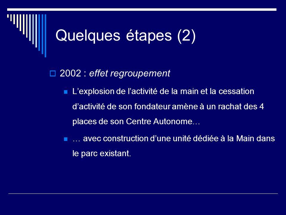 Quelques étapes (2) 2002 : effet regroupement Lexplosion de lactivité de la main et la cessation dactivité de son fondateur amène à un rachat des 4 pl