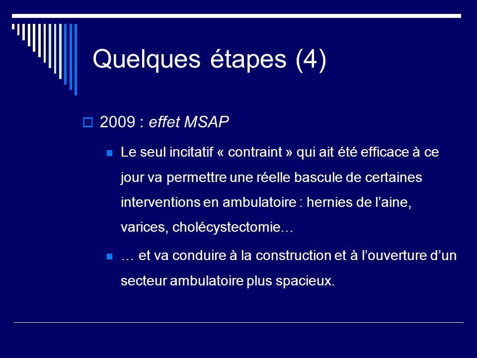 Quelques étapes (4) 2009 : effet MSAP Le seul incitatif « contraint » qui ait été efficace à ce jour va permettre une réelle bascule de certaines inte
