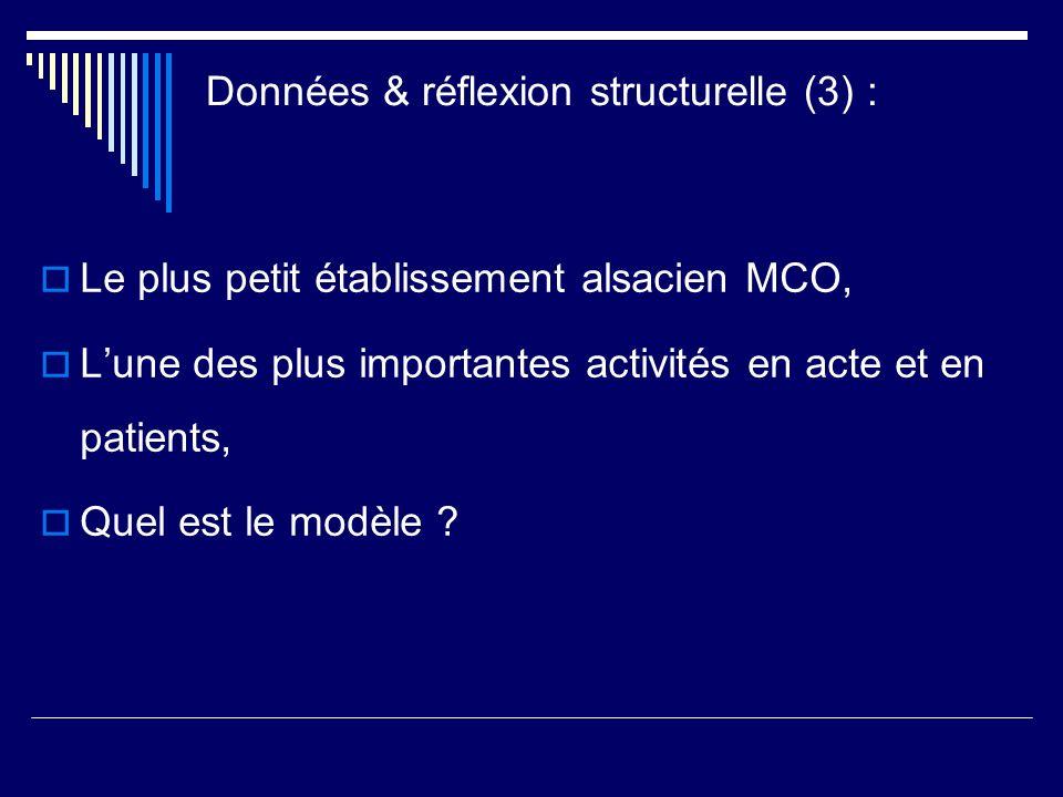 Le plus petit établissement alsacien MCO, Lune des plus importantes activités en acte et en patients, Quel est le modèle ?