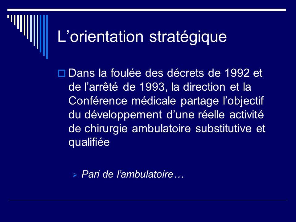 Lorientation stratégique Dans la foulée des décrets de 1992 et de larrêté de 1993, la direction et la Conférence médicale partage lobjectif du dévelop