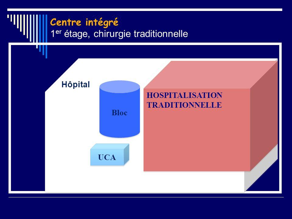 Centre intégré 1 er étage, chirurgie traditionnelle Bloc HOSPITALISATION TRADITIONNELLE UCA Hôpital