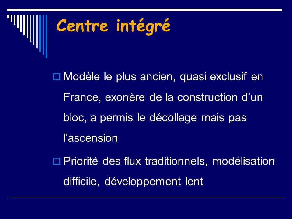 Centre intégré Modèle le plus ancien, quasi exclusif en France, exonère de la construction dun bloc, a permis le décollage mais pas lascension Priorit